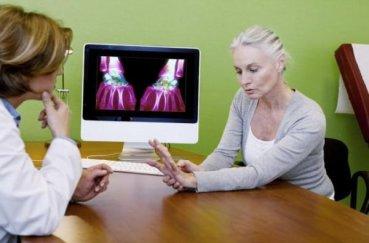 Как лечить артрит пальцев рук традиционными и нетрадиционными…