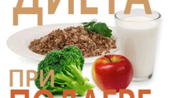 Что категорически нельзя кушать при подагре?
