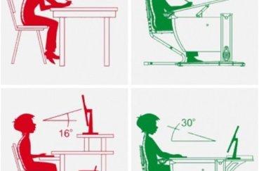 Правильное расположение на рабочем месте