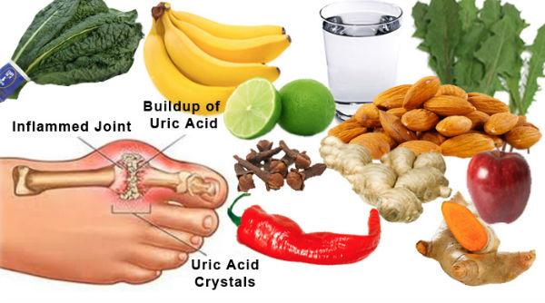 Правильная здоровая диета