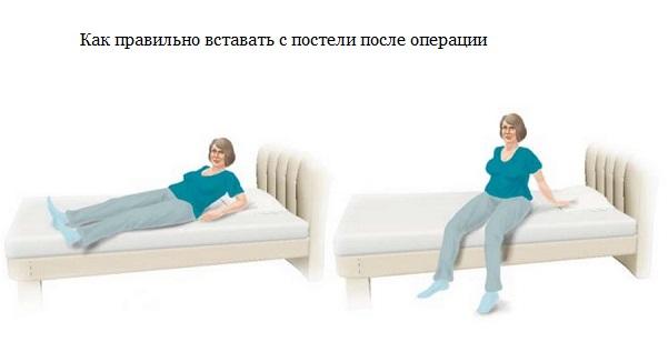 Как правильно вставать с постели