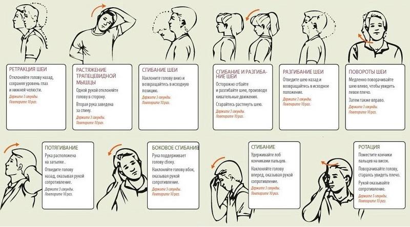 Лечебные упражнения для шеи