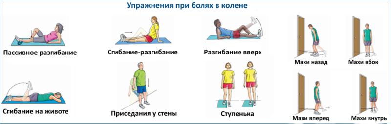 Восстановление коленного сустава